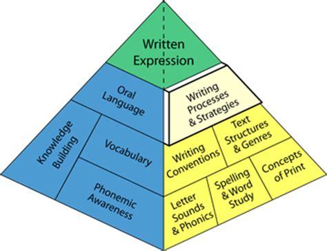 English dissertation word limit